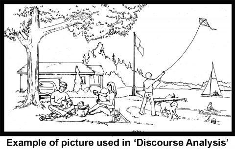 Phd thesis discourse analysis